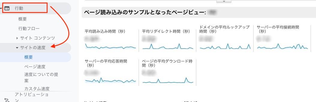グーグルアナリティクスでのスピードチェック