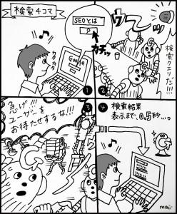 アルゴリズム漫画